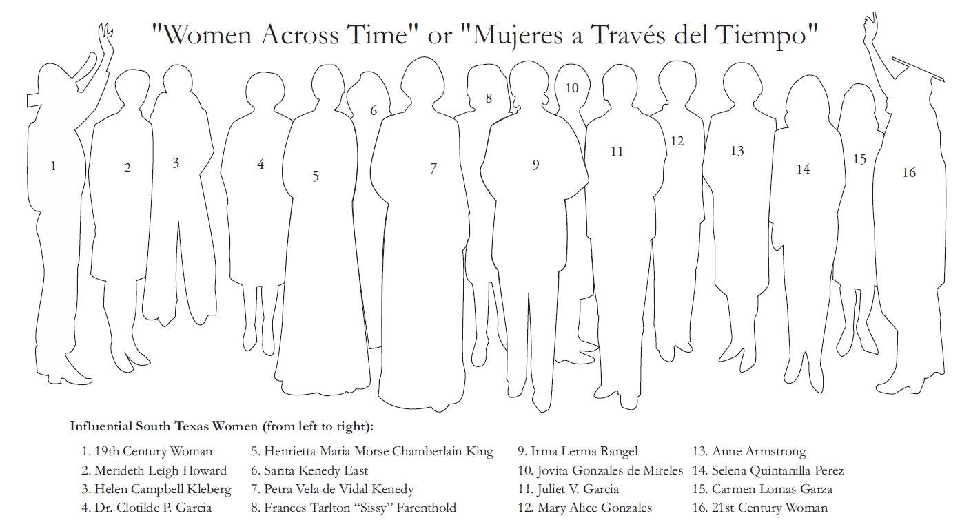 Women Across Time